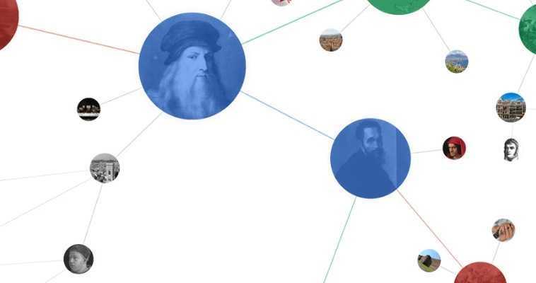 Google presenta el 'Gráfico del conocimiento' en español