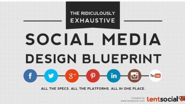 Redes sociales: las medidas correctas de las imágenes y vídeos